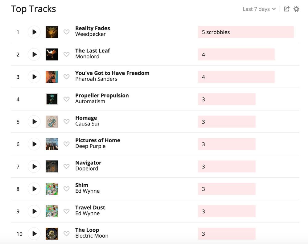Top Tracks 9:19.png
