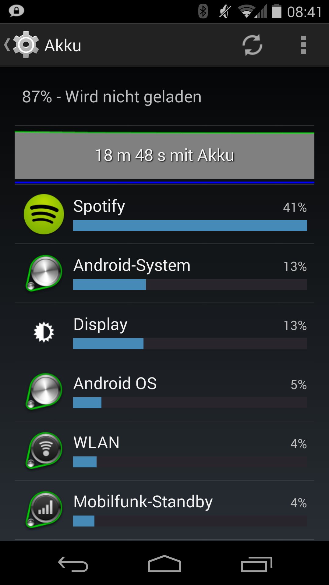 Solved Spotify For Android Causing Massive Battery Drain Page 5 The Spotify Community