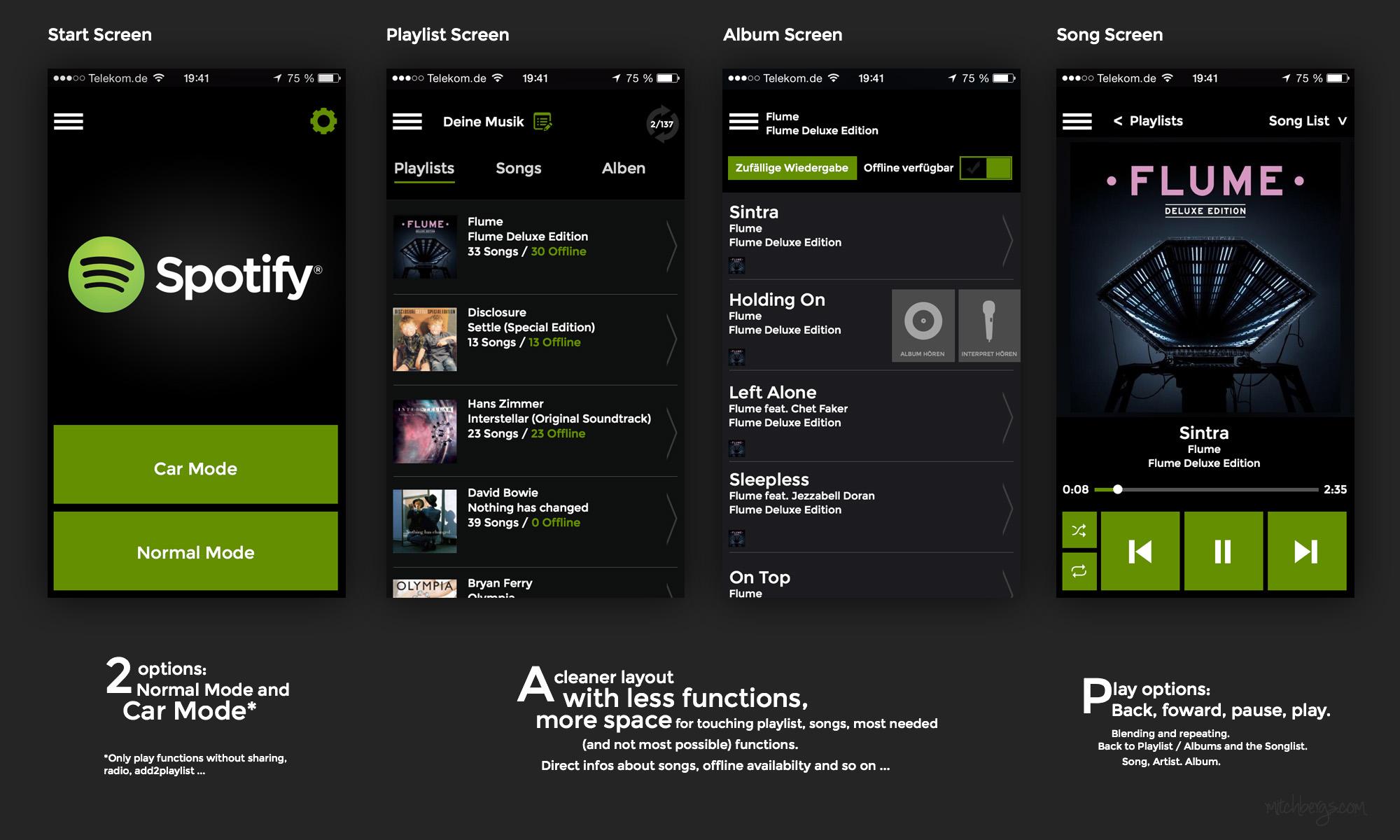 Spotify Auto Modus
