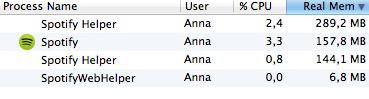 Spotify_RAM_Usage.png