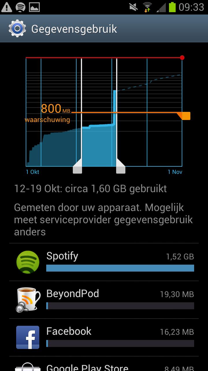 spotify 0.5.3.56 apk