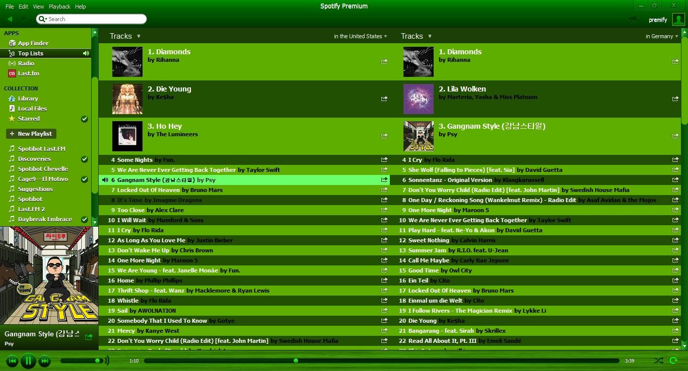 Spotify Download Mac Os X