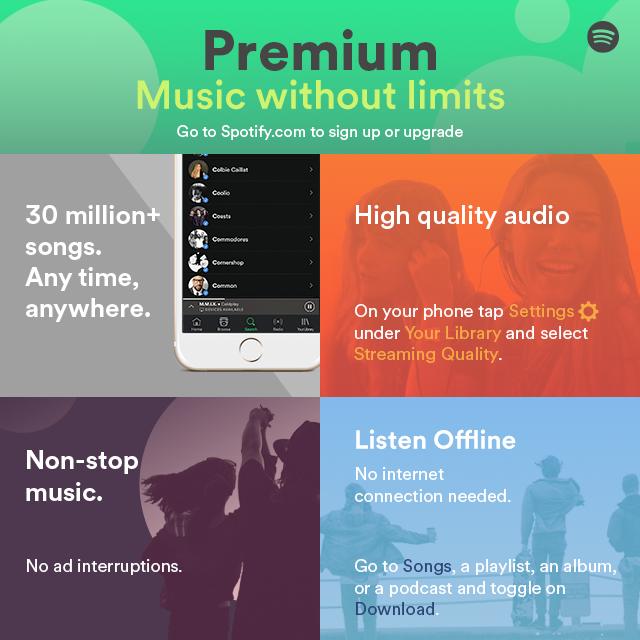 Solved: Using Spotify in Uganda - The Spotify Community
