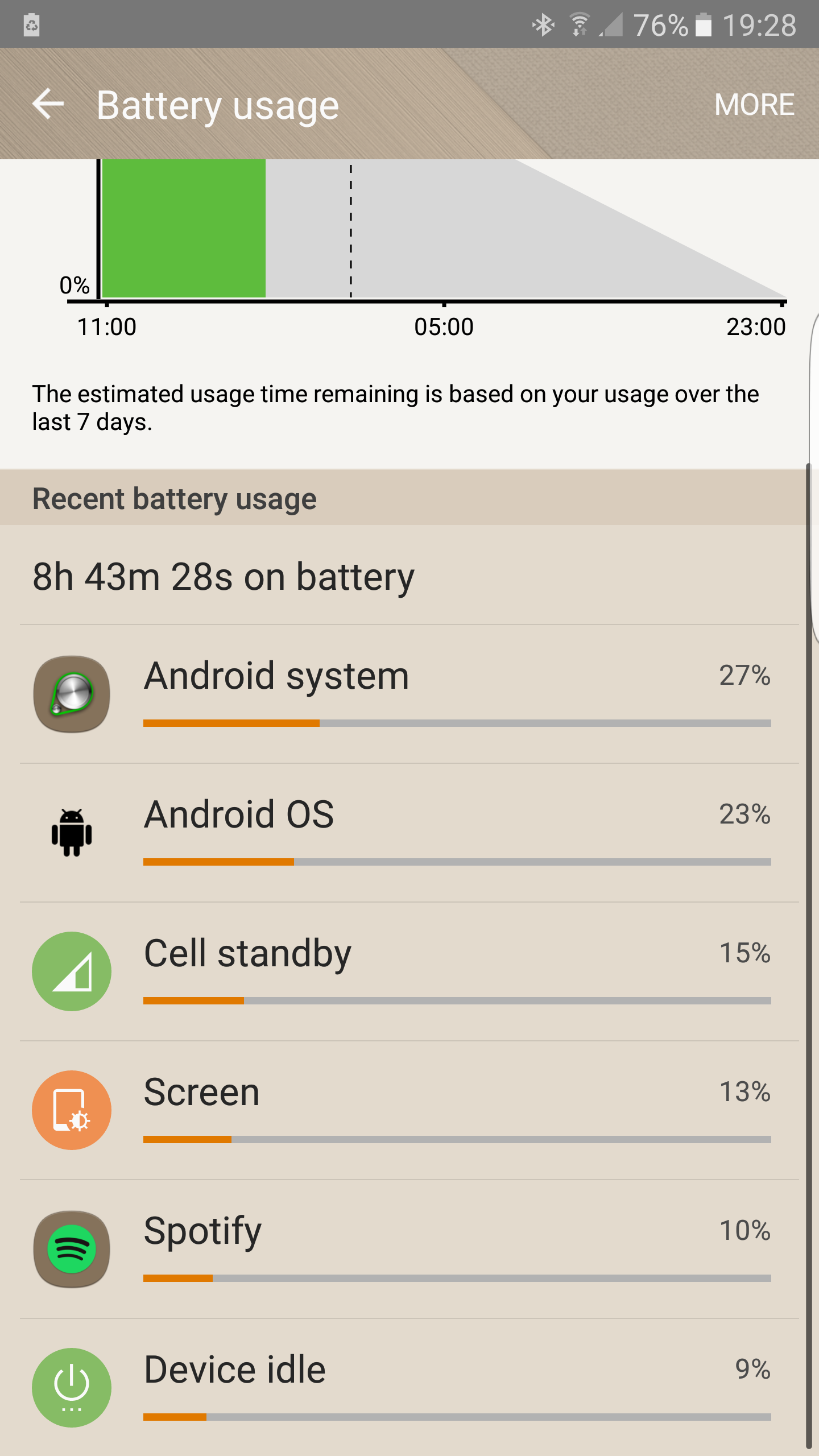 Solved: Spotify for Android causing massive battery drain