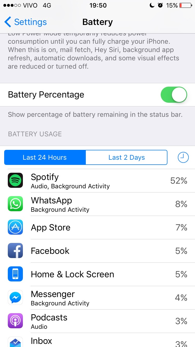Solved Spotify Causing Severe Battery Drain On Iphone 6s The Spotify Community