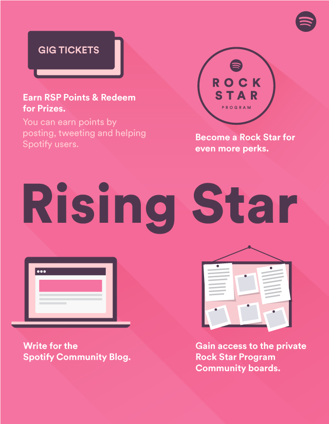 RisingStar.png