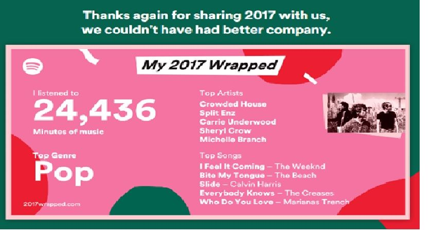 "Surprised at the fact ""I Feel It Coming"" was my top song"""
