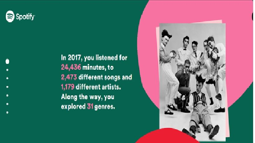 Listened to more music this year than I did last year so am happy with that