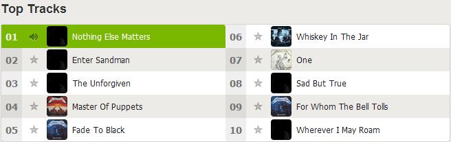 metallica top tracks.png
