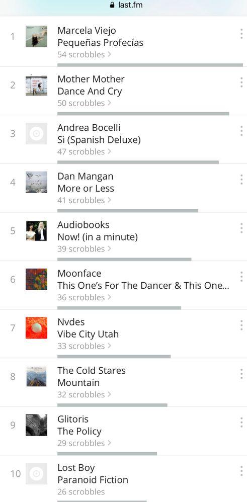 TOP10 albums 110818.jpg
