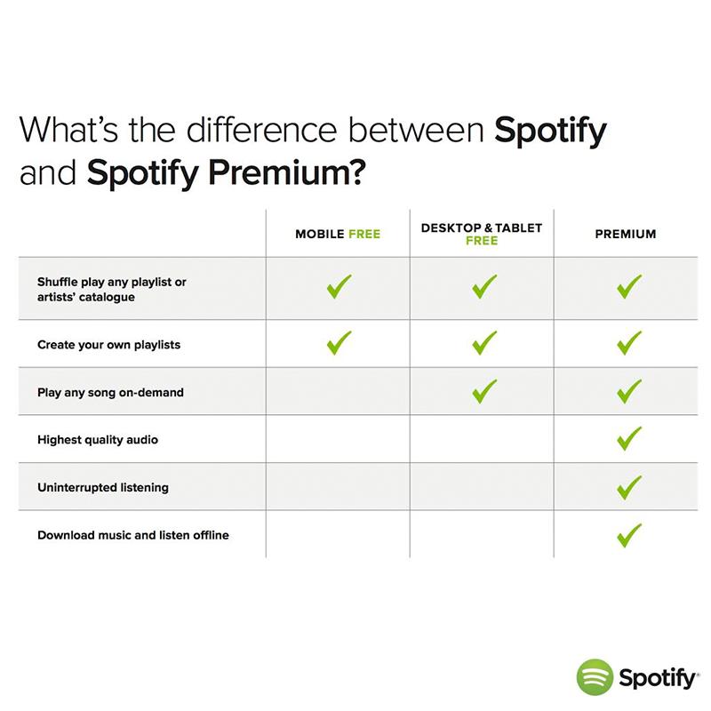 Free]spotify downloader (320 kbps) -100% working (hands-on 2018).