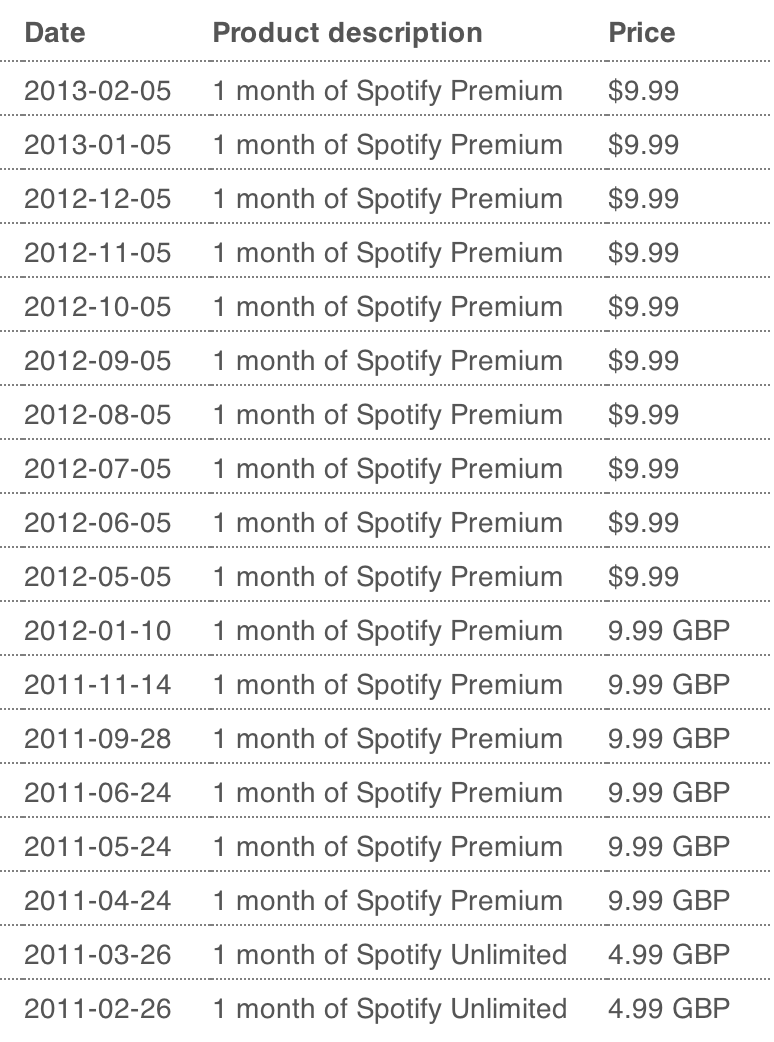how to cancel premium on spotify